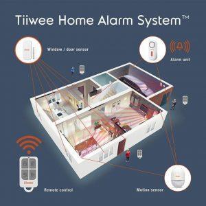 Tiiwee Home Alarm sistema di allarme