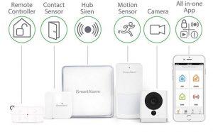 iSmart alarm kit completo