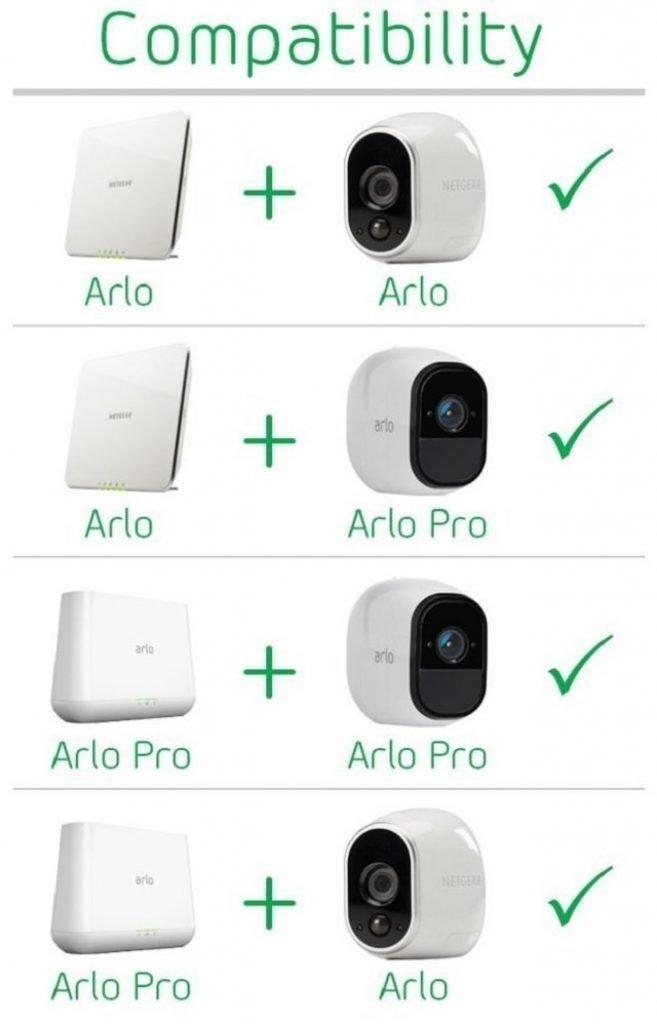 Arlo-kit-di-videosorveglianza-compatibilità-