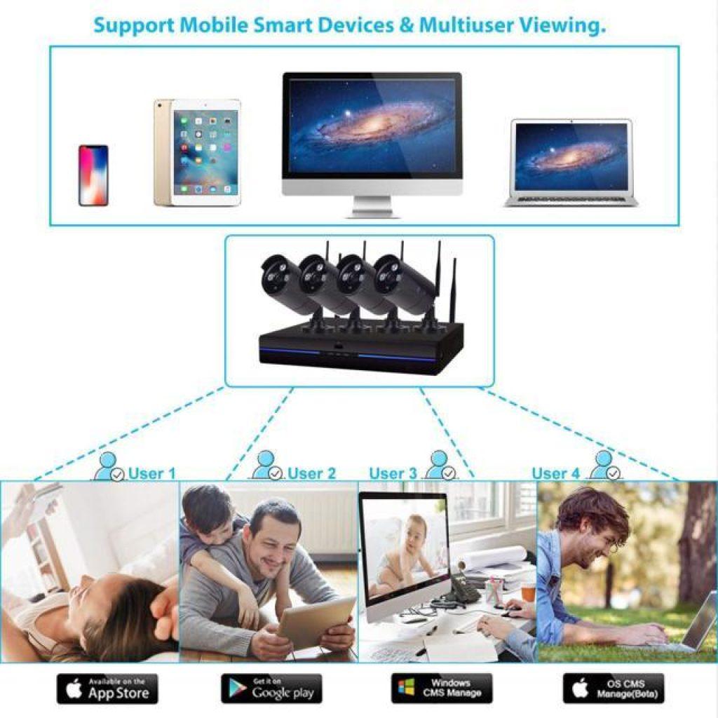 Kit-videosorveglianza-REIGY-supporta-più-utenti-