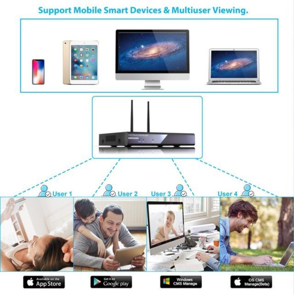 Kit-videosorveglianza-SZSINOCAM-supporto-sistemi-operativi-