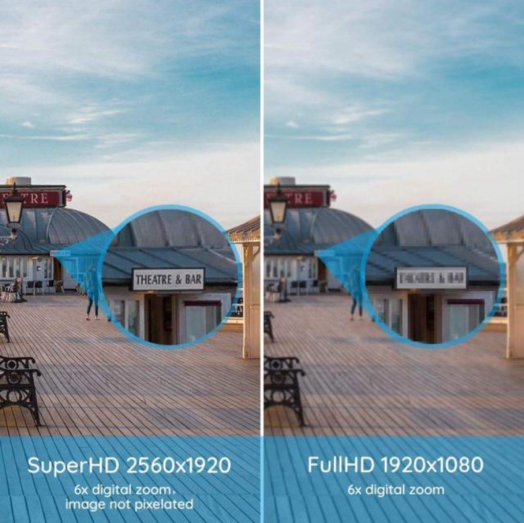 Reolink Kit di videosorveglianza super hd